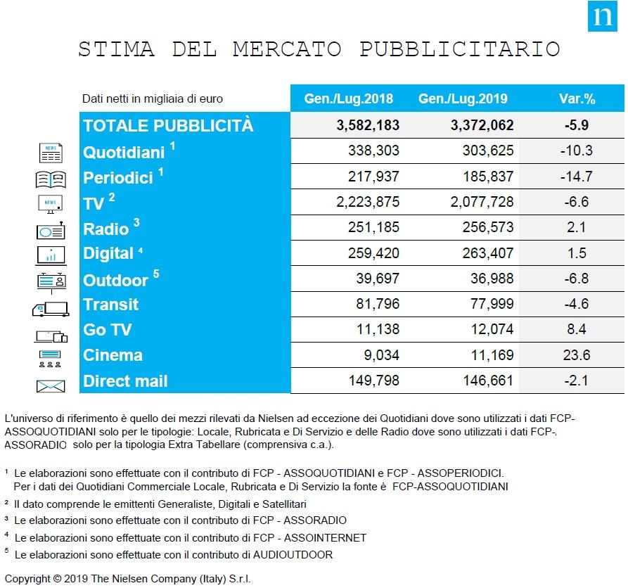 metà prezzo prezzi Saldi 2019 IdeeIdeas - Categoria Media