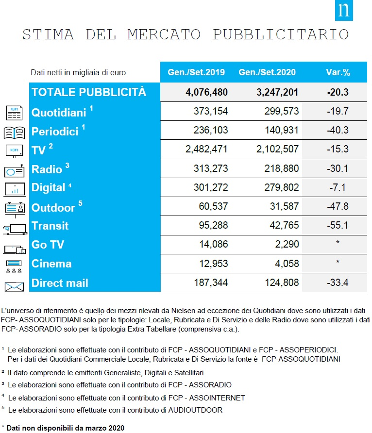 Ideeideas Categoria Media